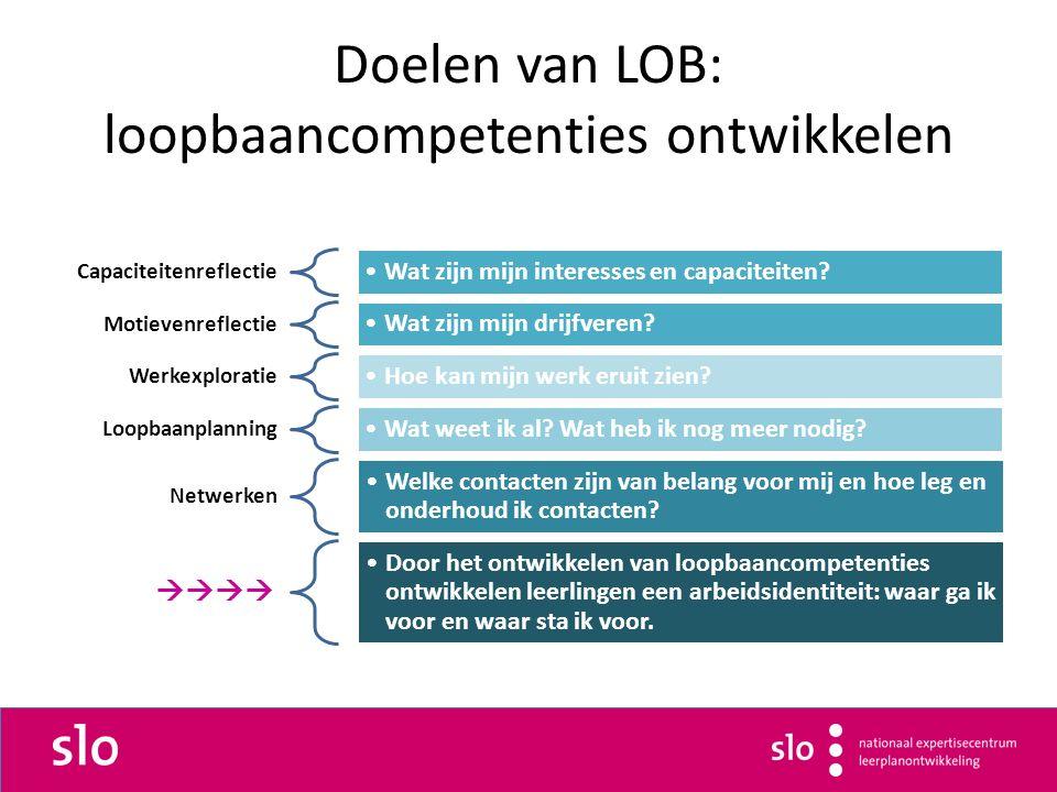 Doelen van LOB: loopbaancompetenties ontwikkelen Capaciteitenreflectie Wat zijn mijn interesses en capaciteiten? Motievenreflectie Wat zijn mijn drijf
