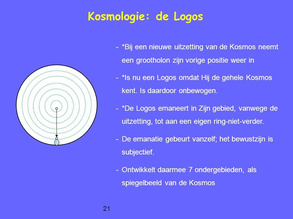 21 Kosmologie: de Logos -*Bij een nieuwe uitzetting van de Kosmos neemt een grootholon zijn vorige positie weer in -*Is nu een Logos omdat Hij de gehele Kosmos kent.