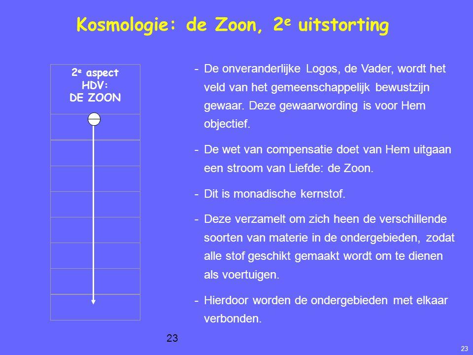 23 Kosmologie: de Zoon, 2 e uitstorting -De onveranderlijke Logos, de Vader, wordt het veld van het gemeenschappelijk bewustzijn gewaar.