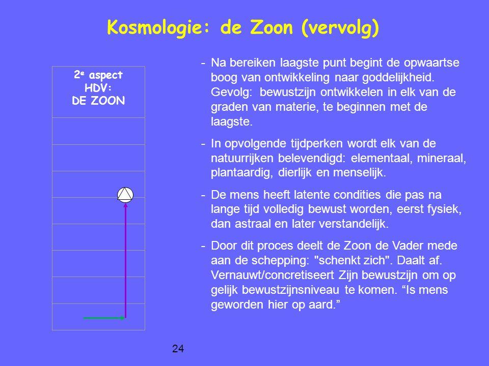 24 Kosmologie: de Zoon (vervolg) -Na bereiken laagste punt begint de opwaartse boog van ontwikkeling naar goddelijkheid.