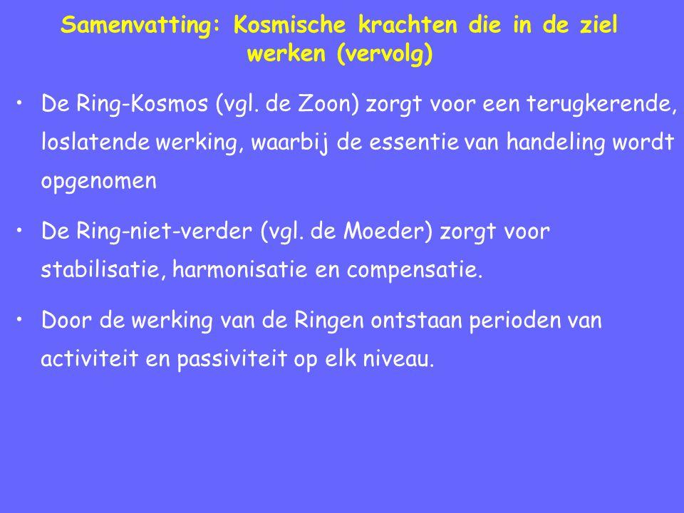 Samenvatting: Kosmische krachten die in de ziel werken (vervolg) De Ring-Kosmos (vgl.