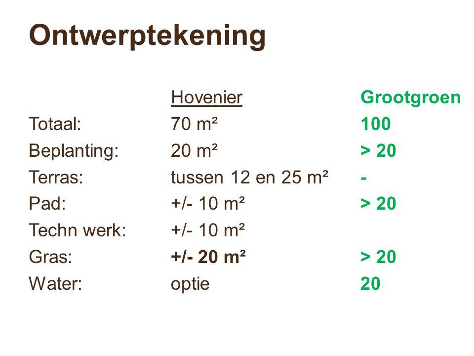 Ontwerptekening HovenierGrootgroen Totaal: 70 m²100 Beplanting:20 m²> 20 Terras: tussen 12 en 25 m²- Pad:+/- 10 m²> 20 Techn werk:+/- 10 m² Gras: +/- 20 m²> 20 Water:optie20