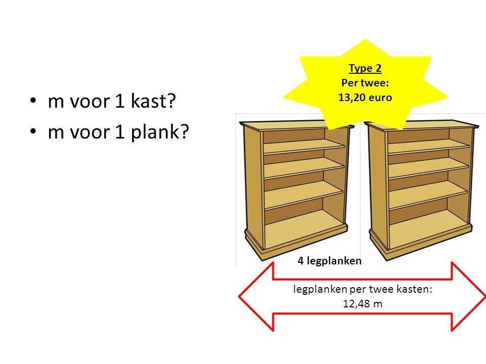 m voor 1 kast? m voor 1 plank? Type 2 Per twee: 13,20 euro legplanken per twee kasten: 12,48 m 4 legplanken