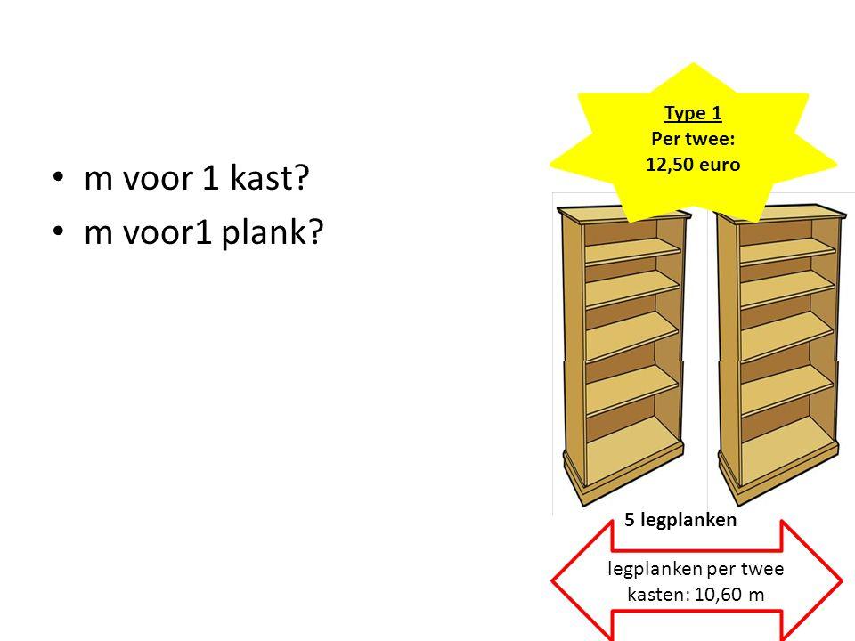 m voor 1 kast? m voor1 plank? Type 1 Per twee: 12,50 euro legplanken per twee kasten: 10,60 m 5 legplanken