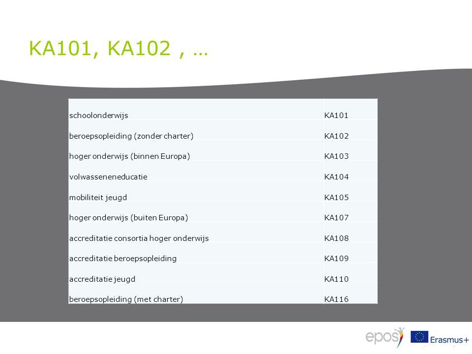 KA101, KA102, … schoolonderwijsKA101 beroepsopleiding (zonder charter)KA102 hoger onderwijs (binnen Europa)KA103 volwasseneneducatieKA104 mobiliteit jeugdKA105 hoger onderwijs (buiten Europa)KA107 accreditatie consortia hoger onderwijsKA108 accreditatie beroepsopleidingKA109 accreditatie jeugdKA110 beroepsopleiding (met charter)KA116