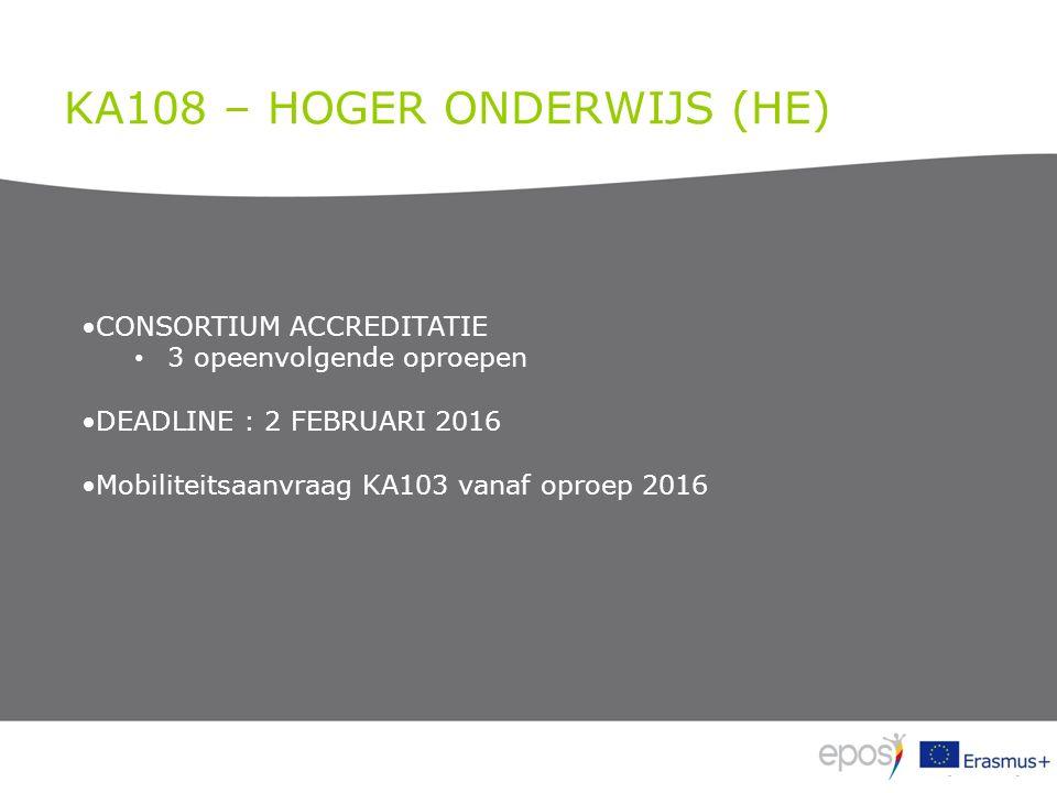 KA108 – HOGER ONDERWIJS (HE) CONSORTIUM ACCREDITATIE 3 opeenvolgende oproepen DEADLINE : 2 FEBRUARI 2016 Mobiliteitsaanvraag KA103 vanaf oproep 2016