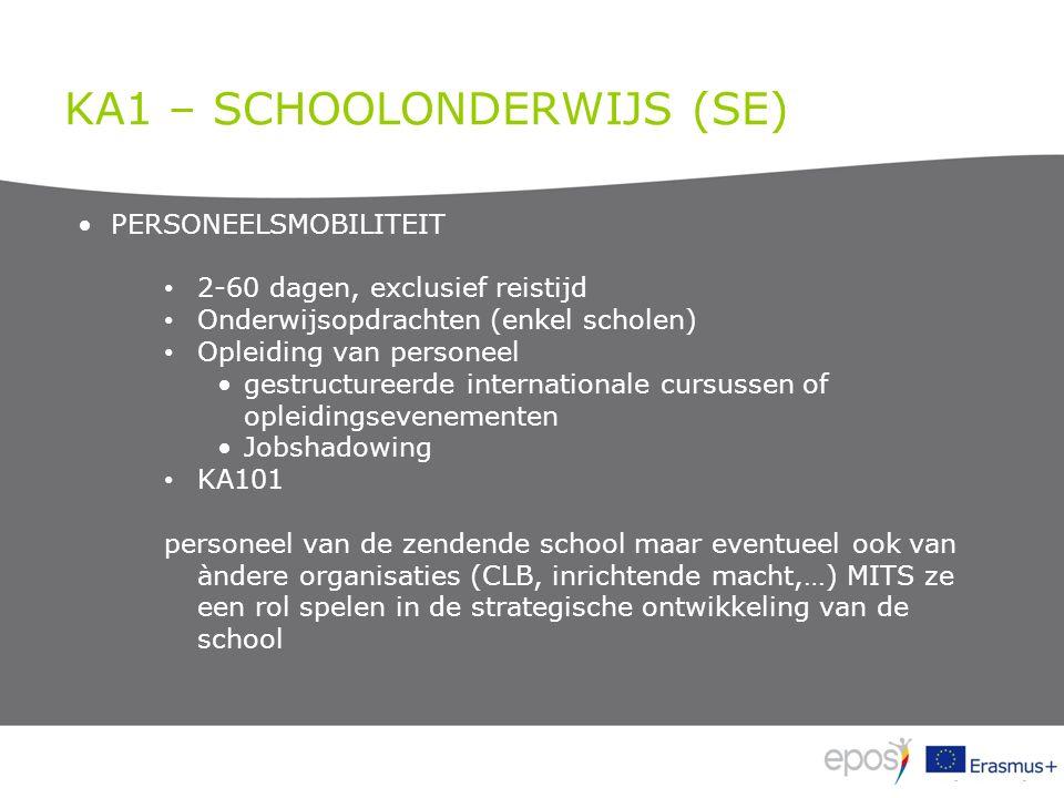 KA1 – SCHOOLONDERWIJS (SE) PERSONEELSMOBILITEIT 2-60 dagen, exclusief reistijd Onderwijsopdrachten (enkel scholen) Opleiding van personeel gestructure