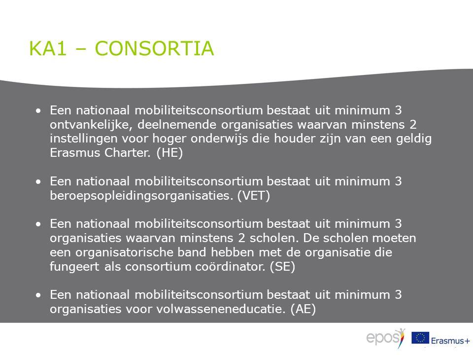 KA1 – CONSORTIA Een nationaal mobiliteitsconsortium bestaat uit minimum 3 ontvankelijke, deelnemende organisaties waarvan minstens 2 instellingen voor hoger onderwijs die houder zijn van een geldig Erasmus Charter.
