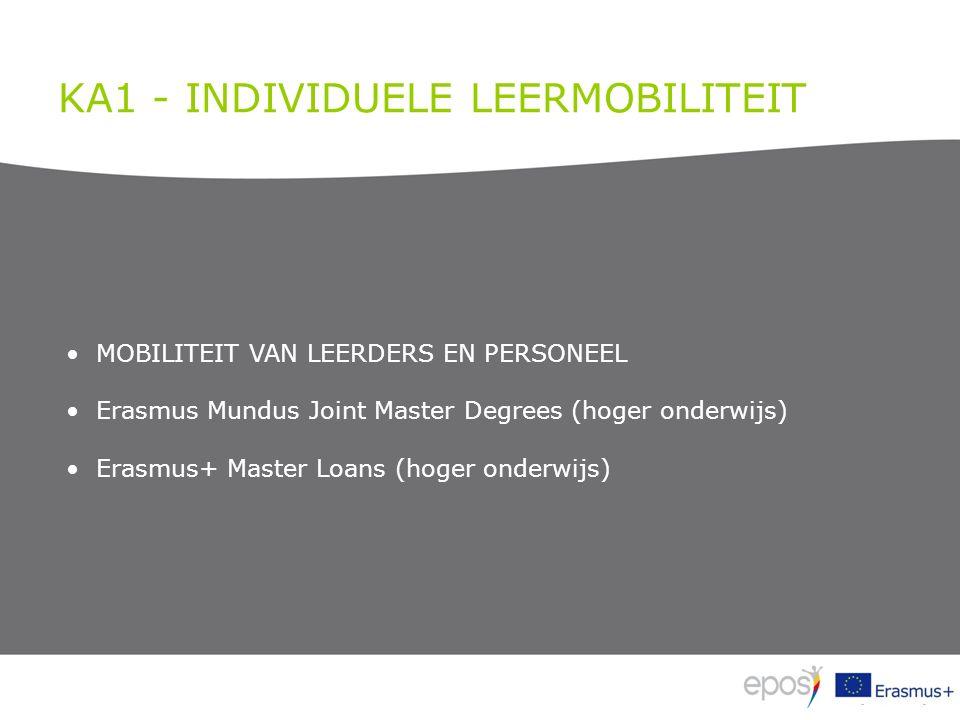 KA1 - INDIVIDUELE LEERMOBILITEIT MOBILITEIT VAN LEERDERS EN PERSONEEL Erasmus Mundus Joint Master Degrees (hoger onderwijs) Erasmus+ Master Loans (hog
