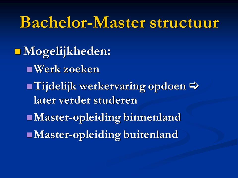 Bachelor-Master structuur Mogelijkheden: Mogelijkheden: Werk zoeken Werk zoeken Tijdelijk werkervaring opdoen  later verder studeren Tijdelijk werker