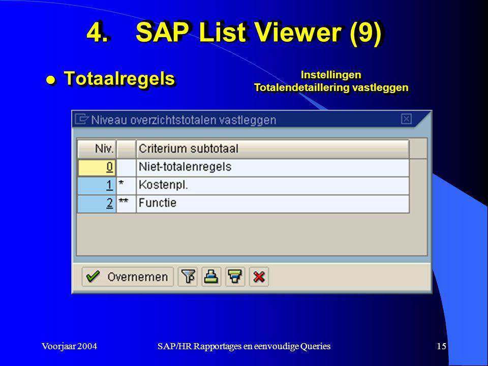 Voorjaar 2004SAP/HR Rapportages en eenvoudige Queries15 4.SAP List Viewer (9) l Totaalregels Instellingen Totalendetaillering vastleggen Instellingen