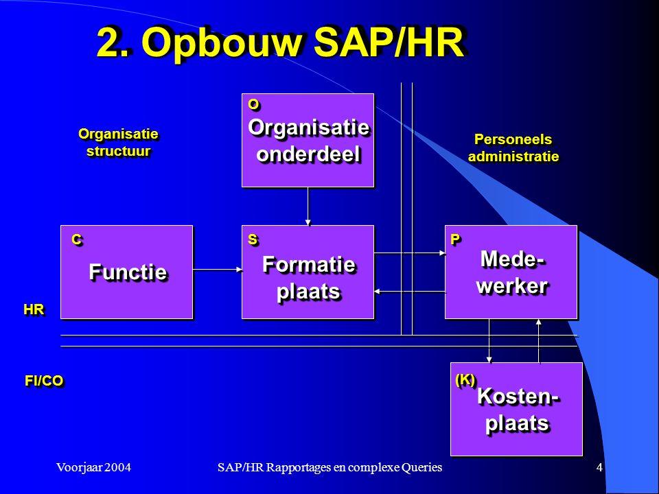 Voorjaar 2004SAP/HR Rapportages en complexe Queries4 2.