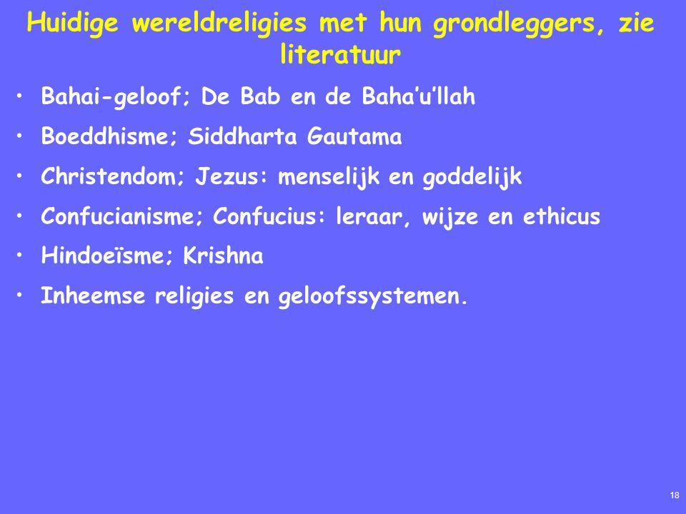 18 Huidige wereldreligies met hun grondleggers, zie literatuur Bahai-geloof; De Bab en de Baha'u'llah Boeddhisme; Siddharta Gautama Christendom; Jezus