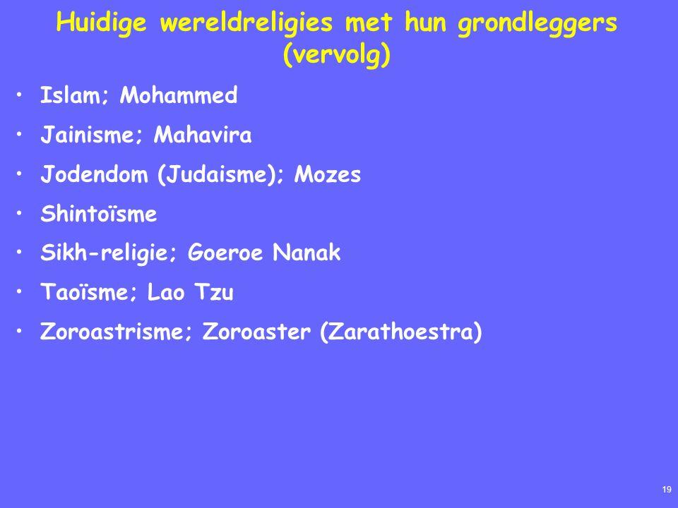 19 Huidige wereldreligies met hun grondleggers (vervolg) Islam; Mohammed Jainisme; Mahavira Jodendom (Judaisme); Mozes Shintoïsme Sikh-religie; Goeroe