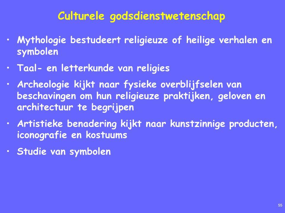 55 Culturele godsdienstwetenschap Mythologie bestudeert religieuze of heilige verhalen en symbolen Taal- en letterkunde van religies Archeologie kijkt