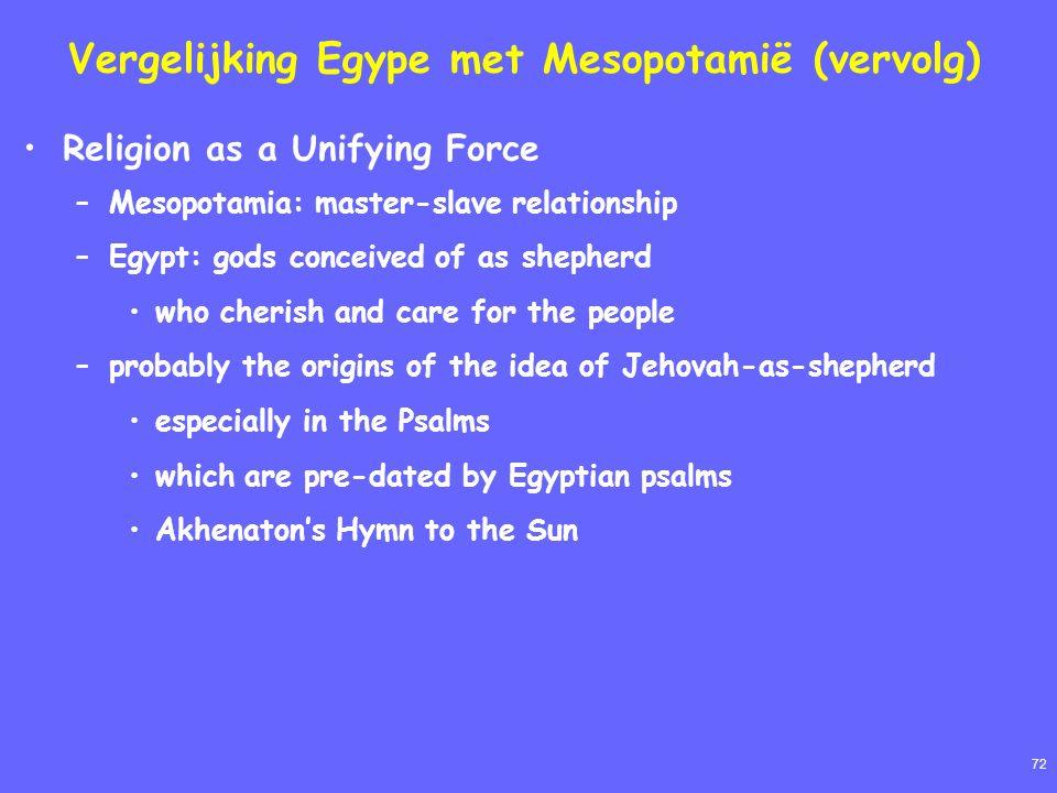 72 Vergelijking Egype met Mesopotamië (vervolg) Religion as a Unifying Force –Mesopotamia: master-slave relationship –Egypt: gods conceived of as shep