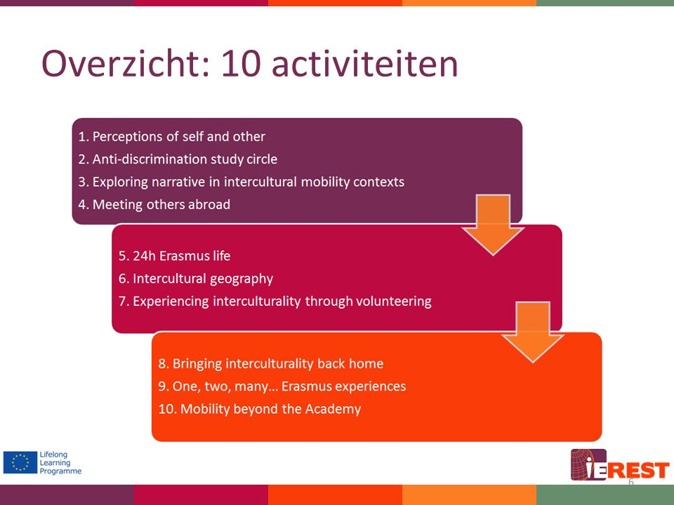 Overzicht: 10 activiteiten 6