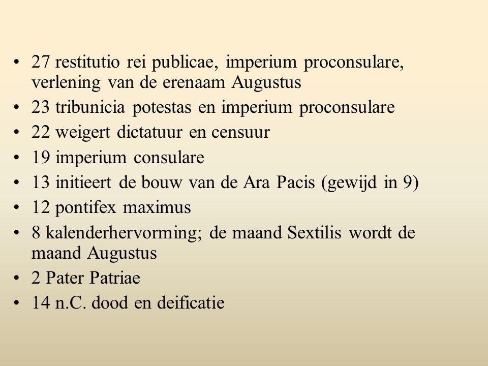27 restitutio rei publicae, imperium proconsulare, verlening van de erenaam Augustus 23 tribunicia potestas en imperium proconsulare 22 weigert dictat