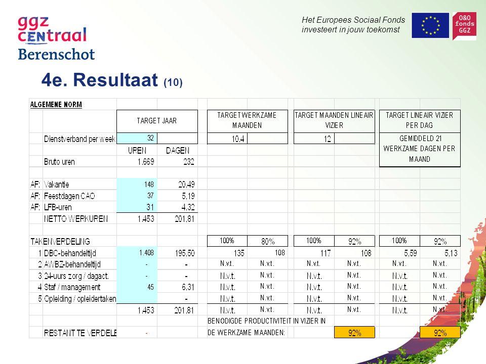 Het Europees Sociaal Fonds investeert in jouw toekomst 4e. Resultaat (10)