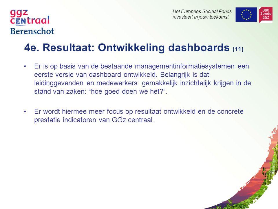 Het Europees Sociaal Fonds investeert in jouw toekomst 4e. Resultaat: Ontwikkeling dashboards (11) Er is op basis van de bestaande managementinformati