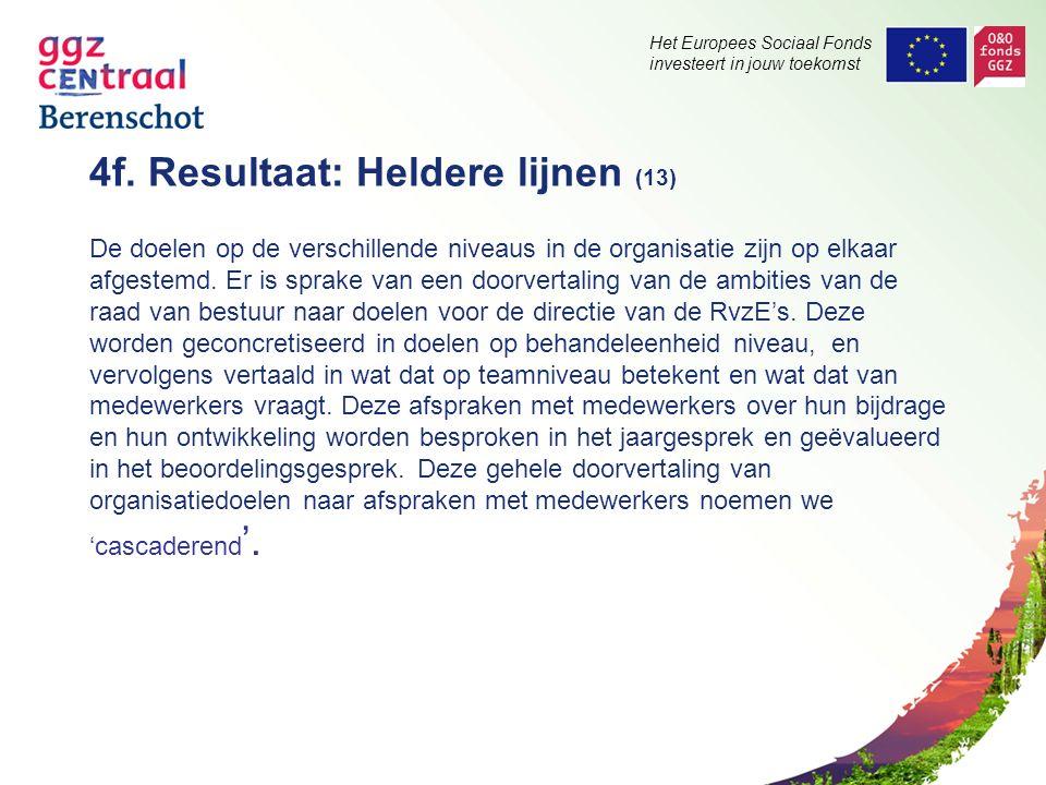 Het Europees Sociaal Fonds investeert in jouw toekomst 4f. Resultaat: Heldere lijnen (13) De doelen op de verschillende niveaus in de organisatie zijn