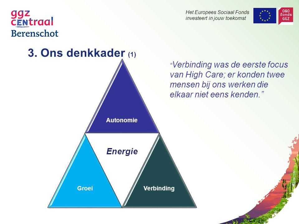"""Het Europees Sociaal Fonds investeert in jouw toekomst 3. Ons denkkader (1) Autonomie Groei Energie Verbinding """" Verbinding was de eerste focus van Hi"""