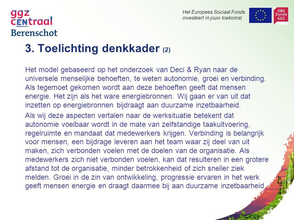 Het Europees Sociaal Fonds investeert in jouw toekomst 3. Toelichting denkkader (2) Het model gebaseerd op het onderzoek van Deci & Ryan naar de unive