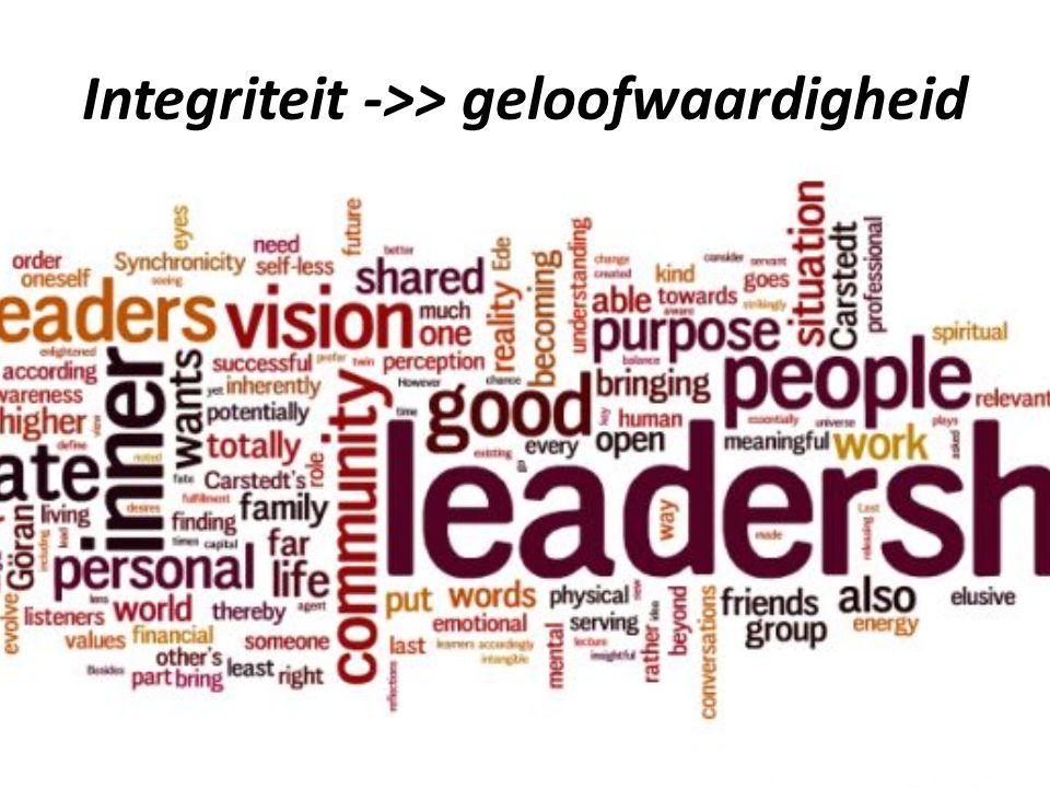 Integriteit ->> geloofwaardigheid