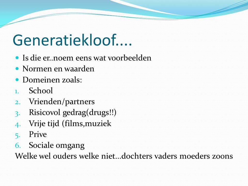 Generatiekloof....Is die er..noem eens wat voorbeelden Normen en waarden Domeinen zoals: 1.