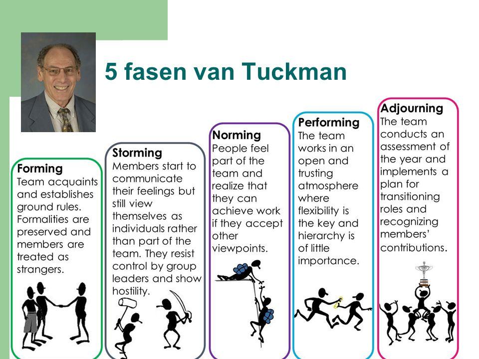 5 fasen van Tuckman
