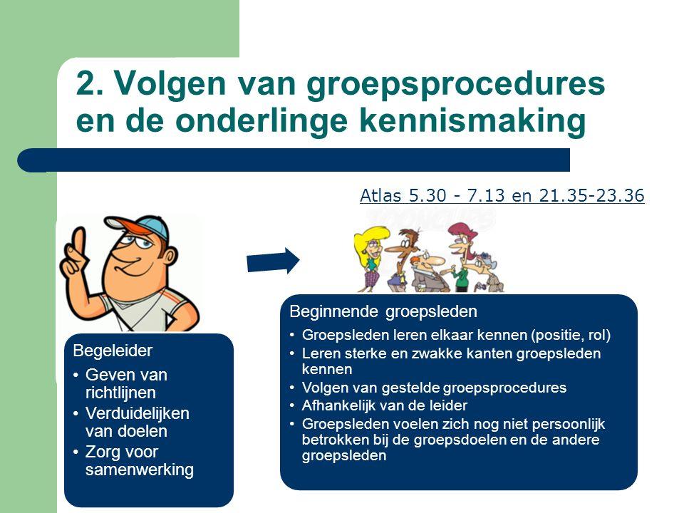 Begeleider Geven van richtlijnen Verduidelijken van doelen Zorg voor samenwerking Beginnende groepsleden Groepsleden leren elkaar kennen (positie, rol