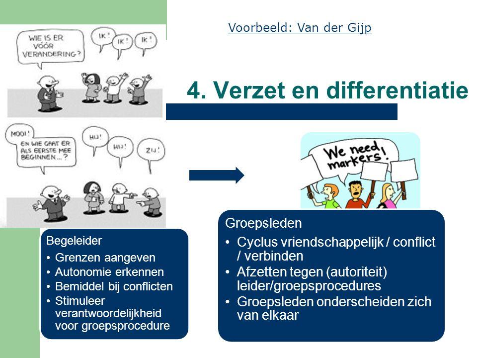 Begeleider Grenzen aangeven Autonomie erkennen Bemiddel bij conflicten Stimuleer verantwoordelijkheid voor groepsprocedure Groepsleden Cyclus vriendsc
