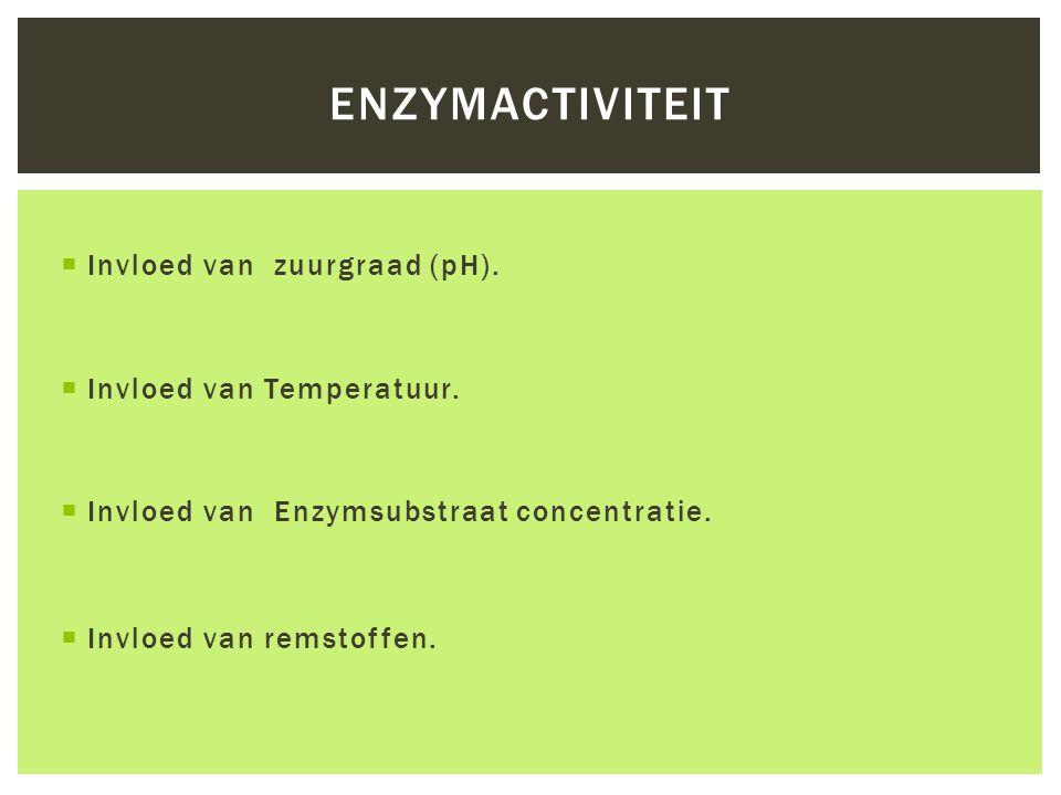  Invloed van zuurgraad (pH).  Invloed van Temperatuur.  Invloed van Enzymsubstraat concentratie.  Invloed van remstoffen. ENZYMACTIVITEIT