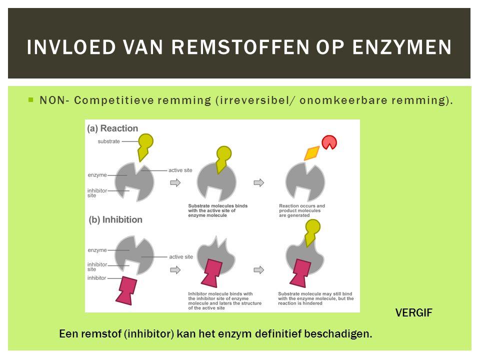  NON- Competitieve remming (irreversibel/ onomkeerbare remming). INVLOED VAN REMSTOFFEN OP ENZYMEN Een remstof (inhibitor) kan het enzym definitief b