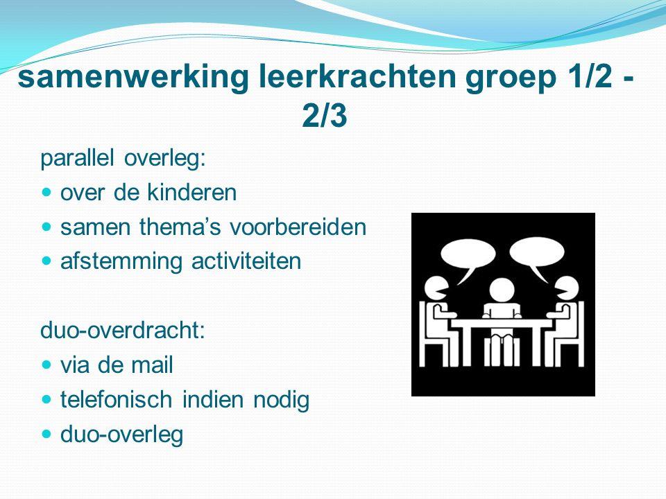 samenwerking leerkrachten groep 1/2 - 2/3 parallel overleg: over de kinderen samen thema's voorbereiden afstemming activiteiten duo-overdracht: via de