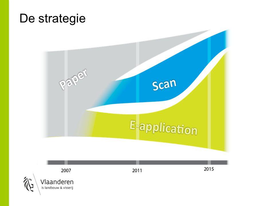 Maar… theorie ≠ praktijk 10 stappen om de strategie om te zetten in de praktijk…