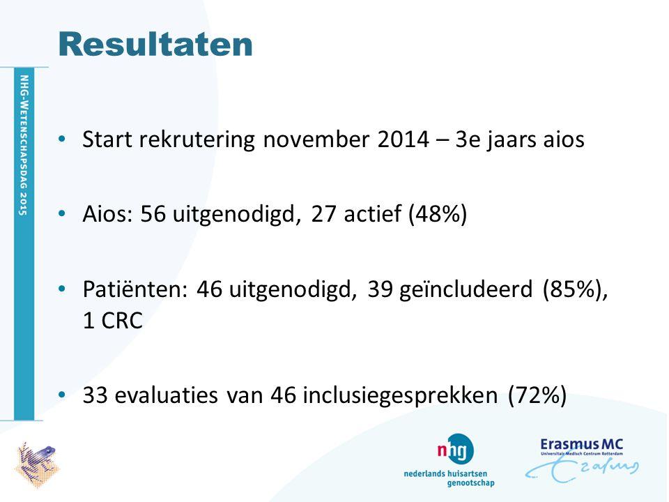 Resultaten Start rekrutering november 2014 – 3e jaars aios Aios: 56 uitgenodigd, 27 actief (48%) Patiënten: 46 uitgenodigd, 39 geïncludeerd (85%), 1 CRC 33 evaluaties van 46 inclusiegesprekken (72%)