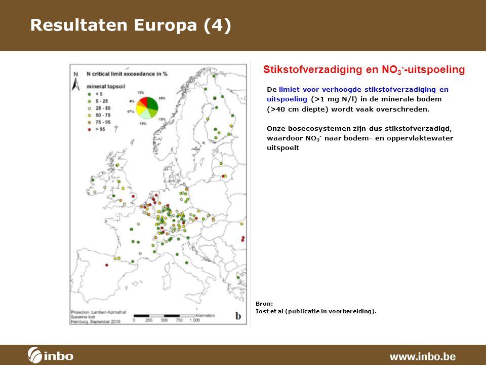 Resultaten Europa (4) Bron: Iost et al (publicatie in voorbereiding).
