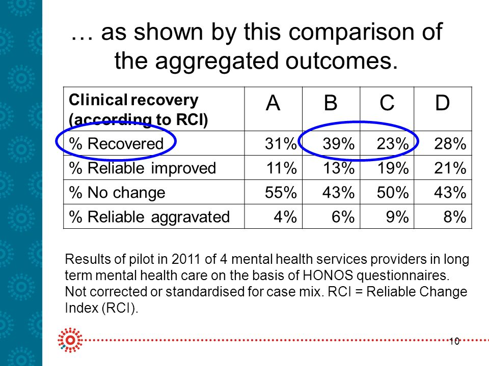 10 … as shown by this comparison of the aggregated outcomes.