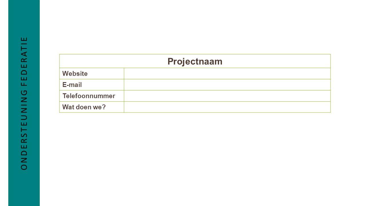 Projectnaam Website E-mail Telefoonnummer Wat doen we? ONDERSTEUNING FEDERATIE