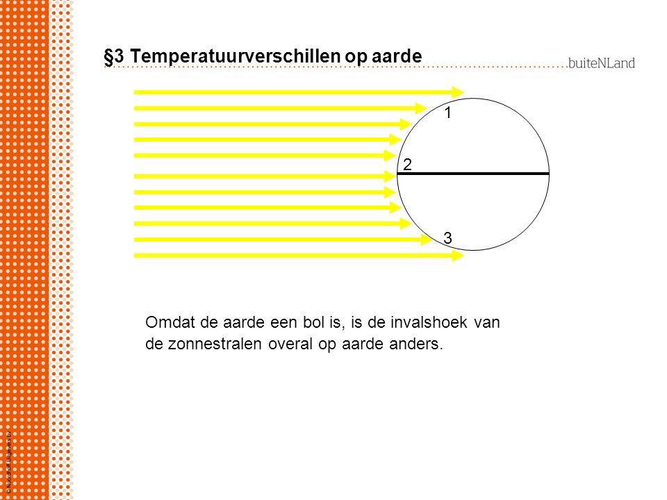 §3 Temperatuurverschillen op aarde Omdat de aarde een bol is, is de invalshoek van de zonnestralen overal op aarde anders. 1 2 3