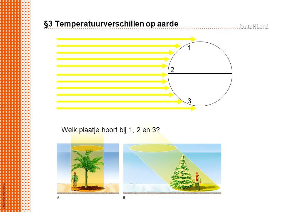 §3 Temperatuurverschillen op aarde Omdat de aarde een bol is, is de invalshoek van de zonnestralen overal op aarde anders. 1 2 3 Welk plaatje hoort bi