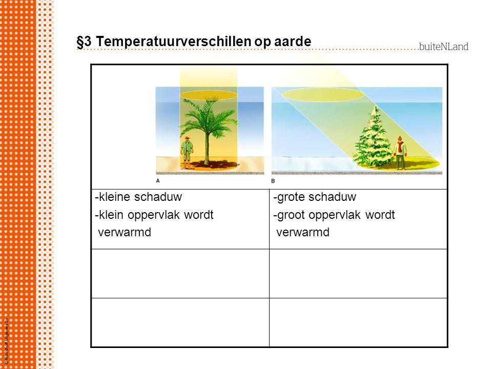 -kleine schaduw -klein oppervlak wordt verwarmd -grote schaduw -groot oppervlak wordt verwarmd §3 Temperatuurverschillen op aarde