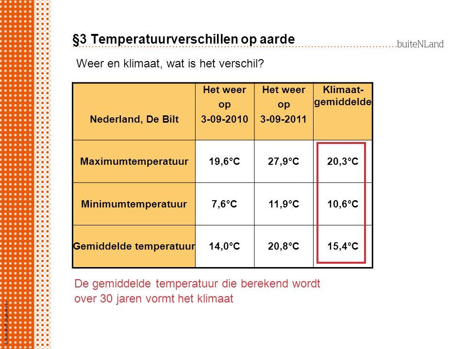 §3 Temperatuurverschillen op aarde Nederland, De Bilt Het weer op 3-09-2010 Het weer op 3-09-2011 Klimaat- gemiddelde Maximumtemperatuur19,6°C27,9°C20
