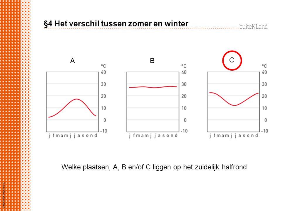 AAAA §4 Het verschil tussen zomer en winter AB C Welke plaatsen, A, B en/of C liggen op het zuidelijk halfrond