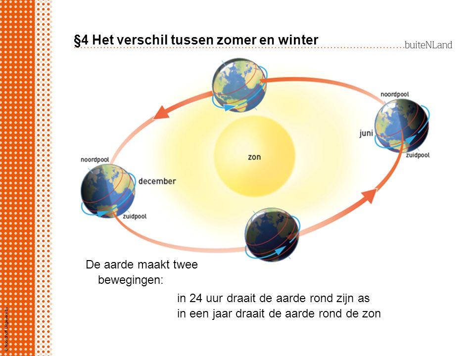 §4 Het verschil tussen zomer en winter De aarde maakt twee bewegingen: in 24 uur draait de aarde rond zijn as in een jaar draait de aarde rond de zon