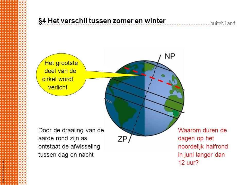 §4 Het verschil tussen zomer en winter Het grootste deel van de cirkel wordt verlicht Door de draaiing van de aarde rond zijn as ontstaat de afwisseli