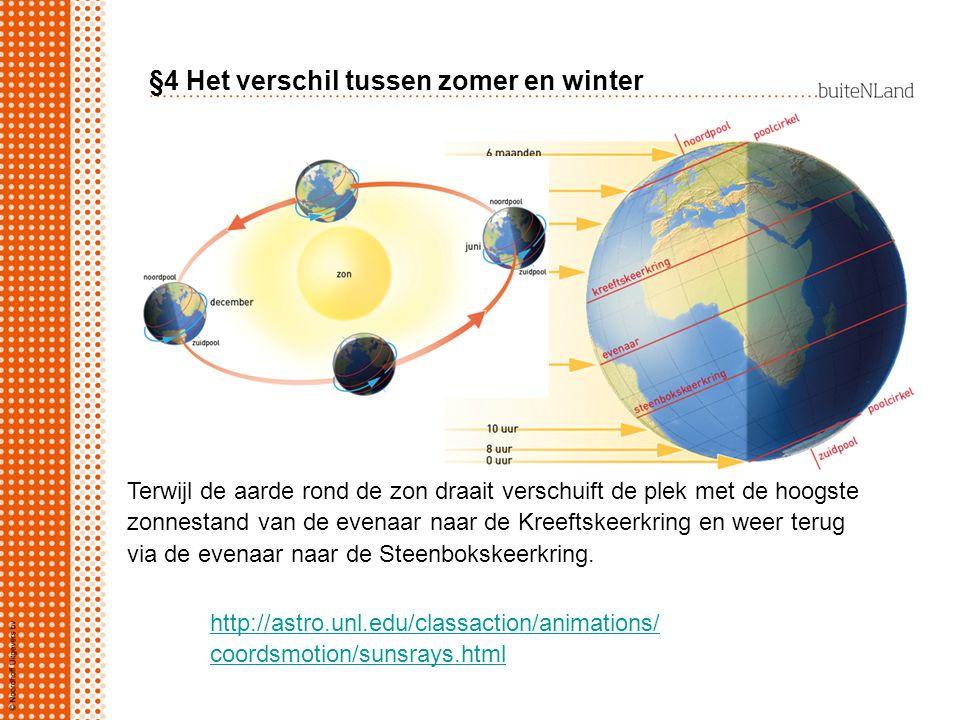 §4 Het verschil tussen zomer en winter Terwijl de aarde rond de zon draait verschuift de plek met de hoogste zonnestand van de evenaar naar de Kreefts