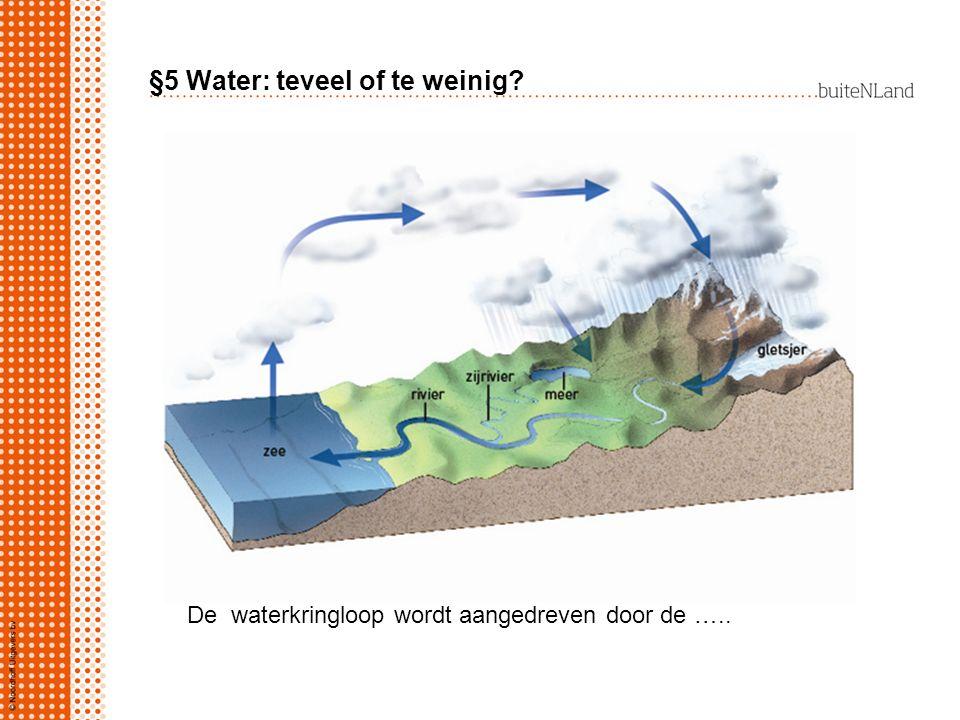 §5 Water: teveel of te weinig? De waterkringloop wordt aangedreven door de …..