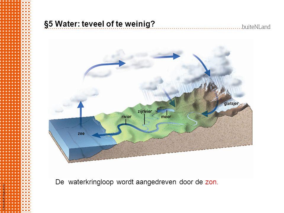 §5 Water: teveel of te weinig? De waterkringloop wordt aangedreven door de zon.